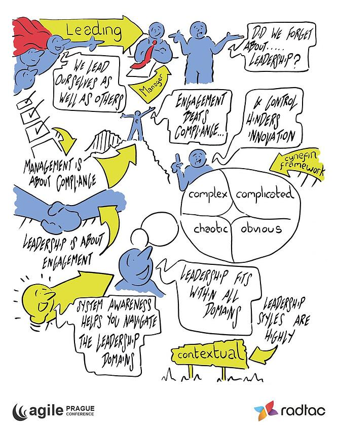 Agile_Prague_Leading_session_Stuart_Young_illustration.jpg