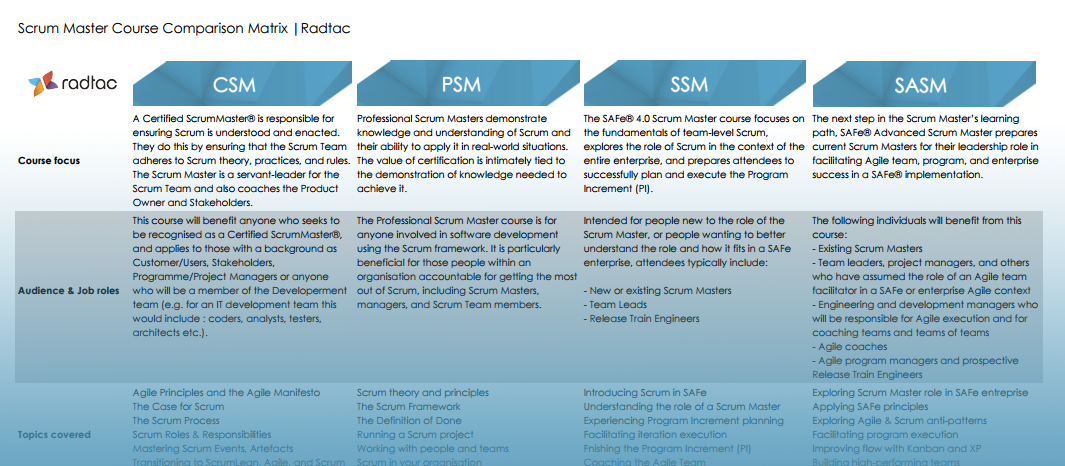 Scrum Master comparison table preview.png