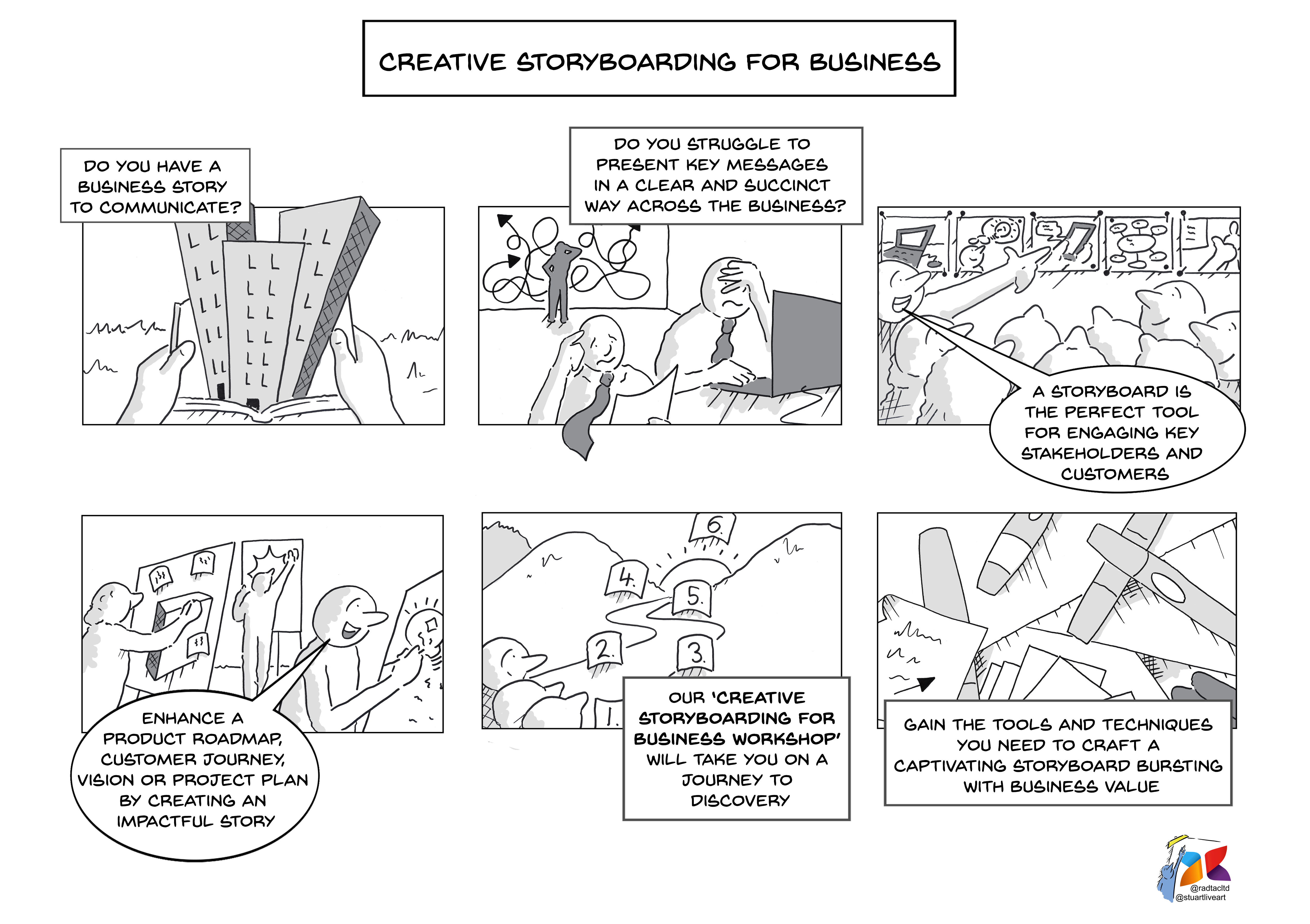 Creative storyboarding for business canvas
