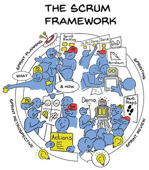 Scrum Framework v2 essentials
