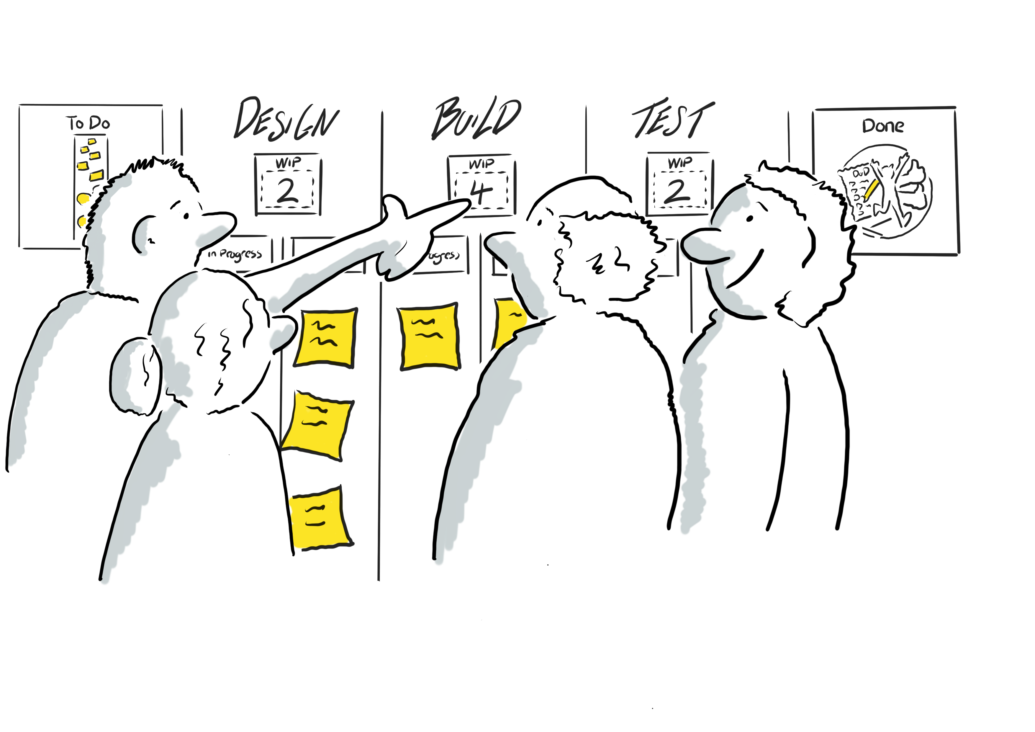 how-to-use-Kanban-board.png